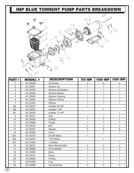 Motor Bracket Bolt Replacement for IMP Pumps