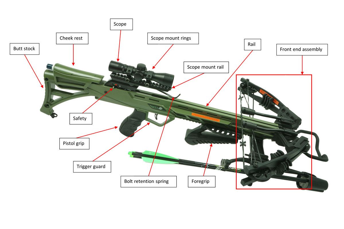 Crossbow Overview