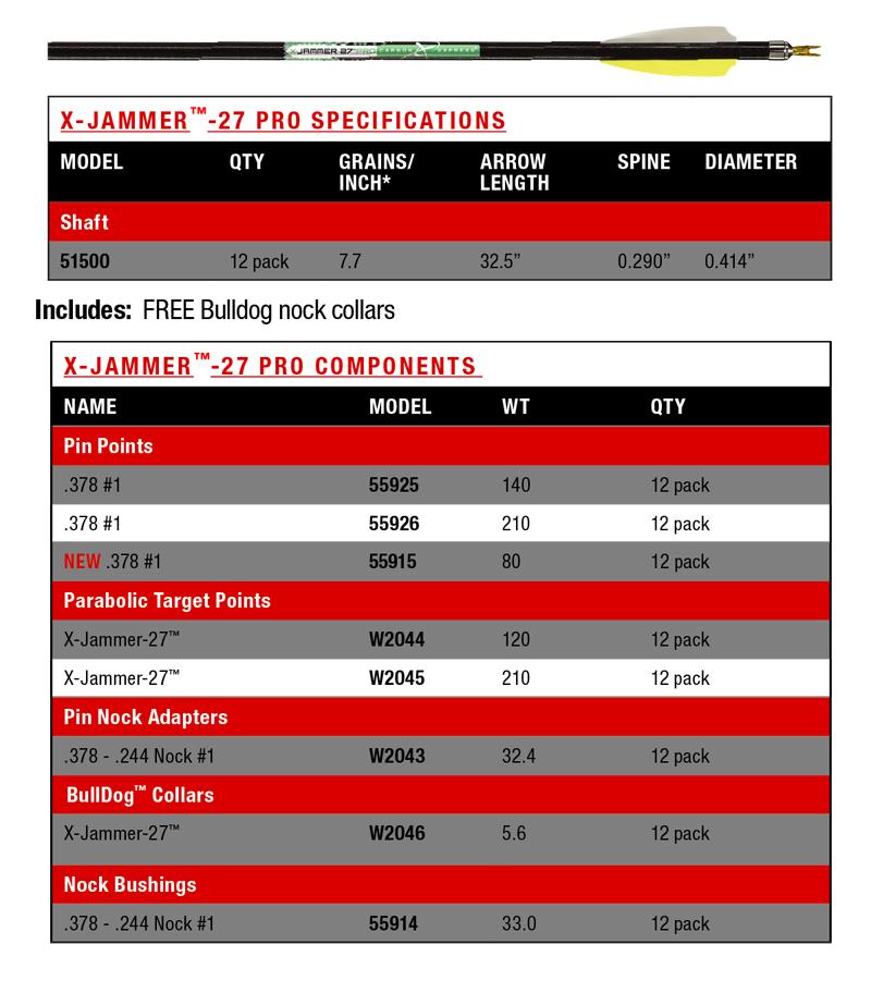 cx-x-jammer-target-chart.jpg