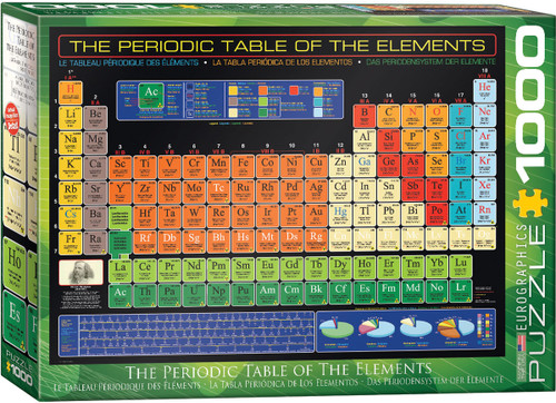 Periodic Table of the Elements 1000pc