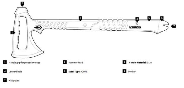 Gerber 30-000715 Downrange Tomahawk Breaching Tool
