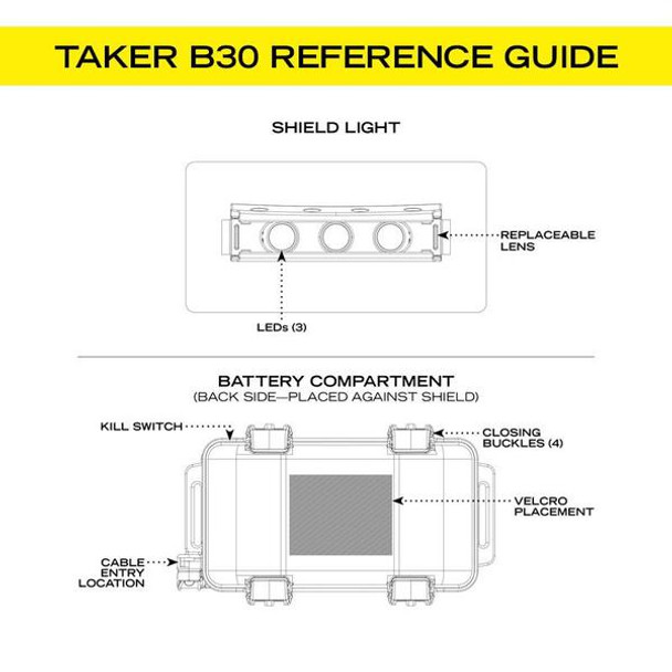 Fox Fury Taker B30 600 Lumen Ballistic Shield Light