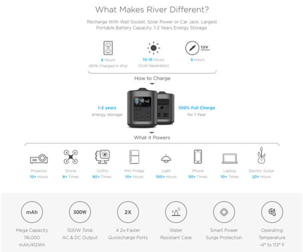 EcoFlow River Ultra-Capacity Portable Power Station