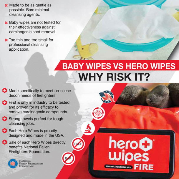 Hero Wipes Lead & Carcinogenic Soot Decontamination Wipes
