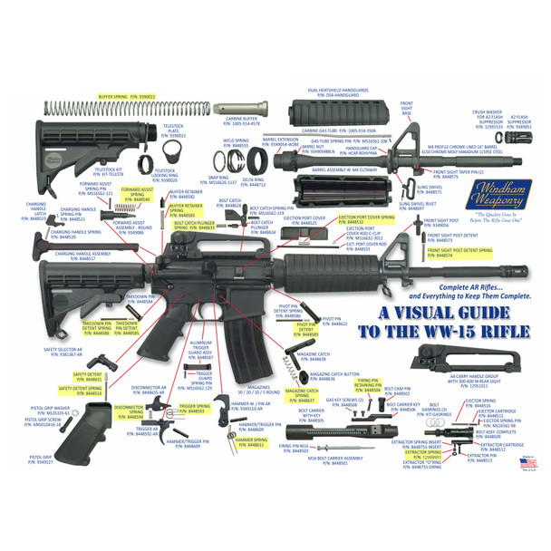 Battle Steel AR15/M4 Complete Mil-Spec Spring Kits