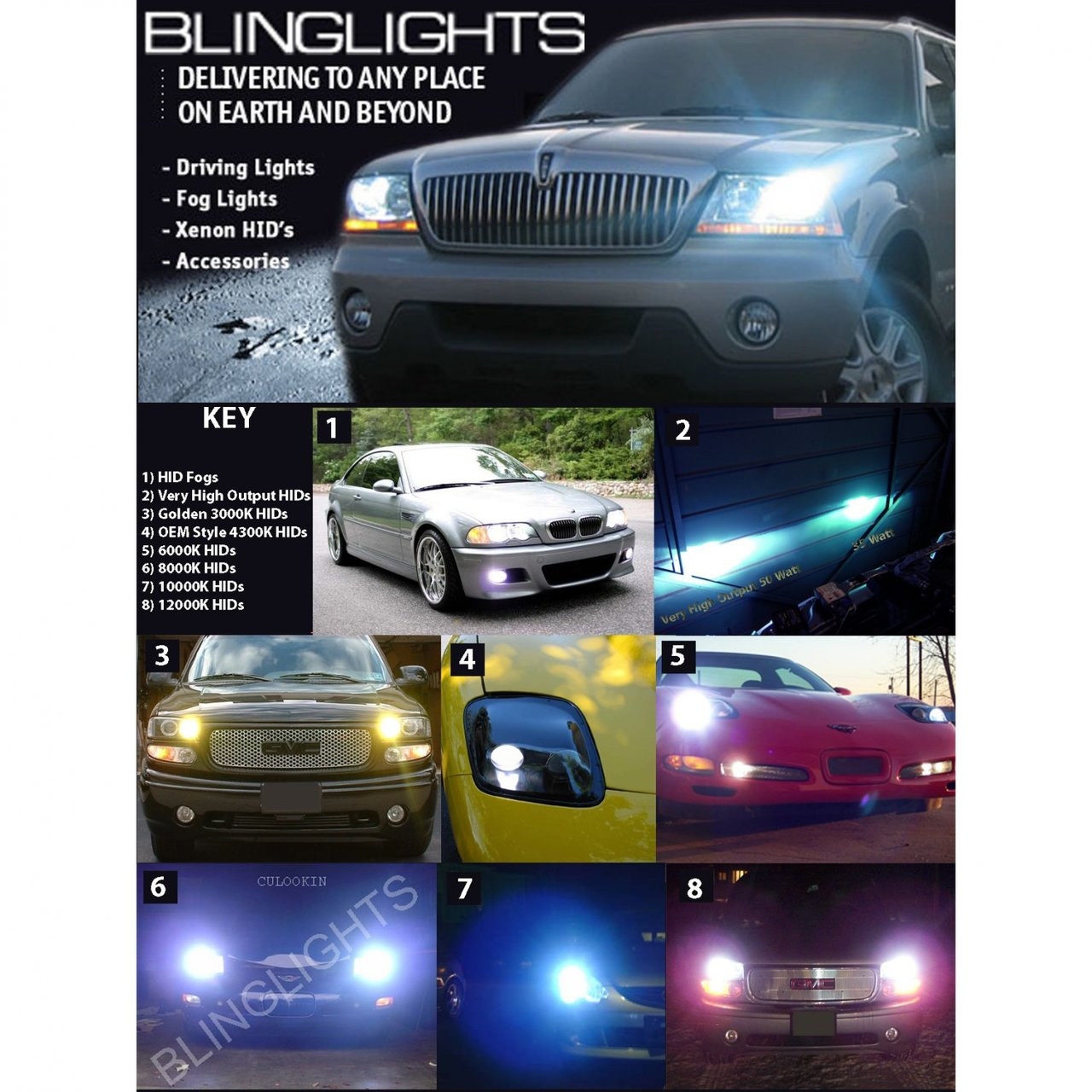 Kawasaki KLX400 KLX 400 Xenon 55watt Hi/Low HID Conversion Kit for Headlamp Headlight Head Lamp