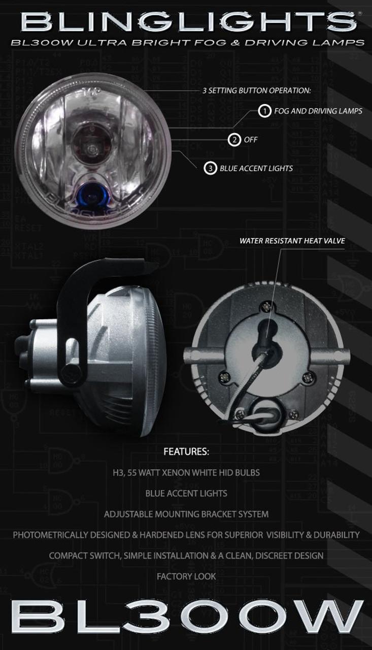 2007 2008 2009 2010 2011 2012 Daihatsu Terios Fog Lamp Driving Light Kit Xenon Halogen