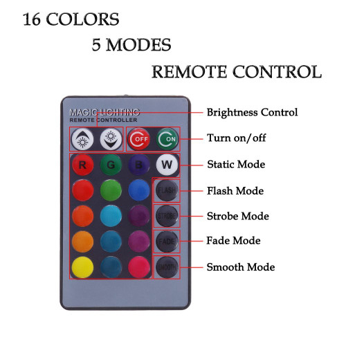 Remote Control LED Color Changing H3 LED Bulb Kit Set