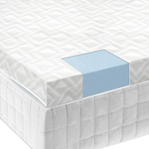 """2.5"""" Gel Memory Foam Mattress Topper"""