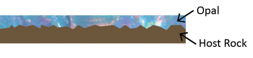 solid-boulder-opal-with-traditional-finish-new-500x116.png