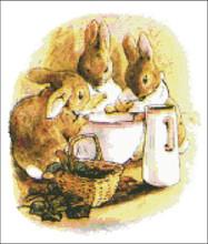 Bunnies Eat from a Bowl Peter Rabbit