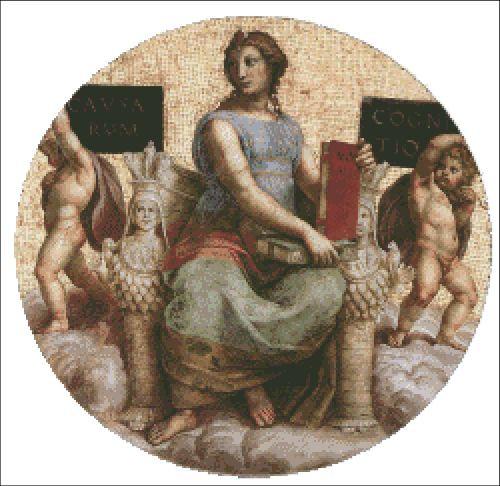 Stanza della Segnatura - Philosophy
