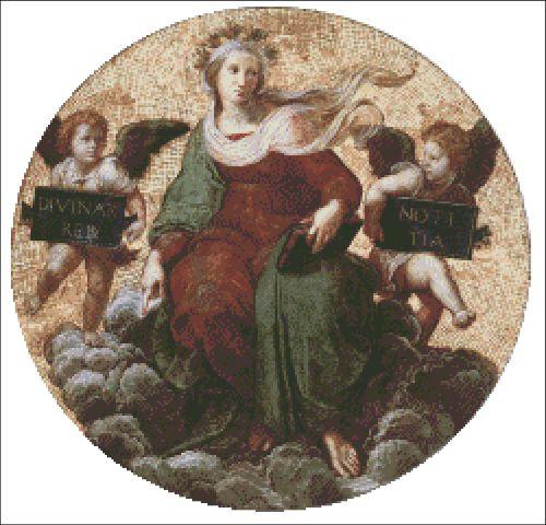 Stanza della Segnatura - Theology