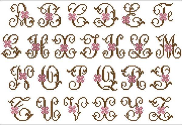Vintage Alphabet 1083