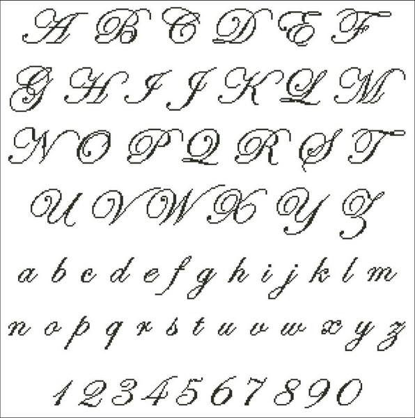 Edwardian Alphabet