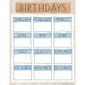 A Close-Knit Class Birthday Chart