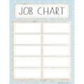A Close-Knit Class Jobs Chart