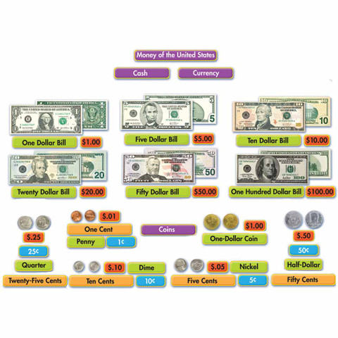 Money Mini Bulletin Board Set