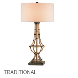 Traditional Buffet Lamps