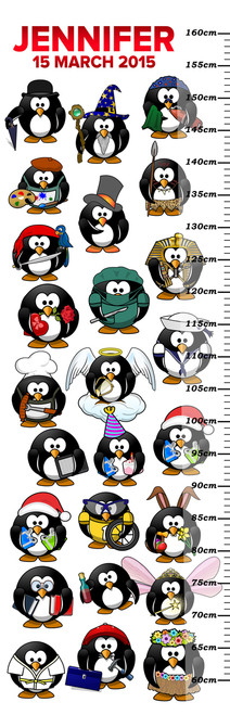 Growth Chart - Penguins