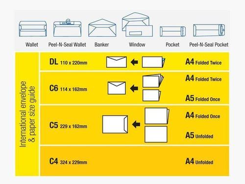 10 x DL Envelopes white 110 x 220mm Preseal Wallet white plainface Tudor