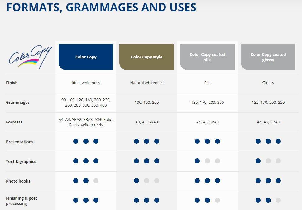 formats-colorcopy.jpg