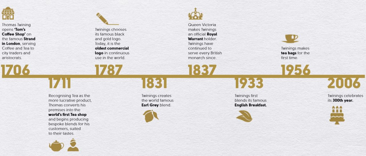 twinings-history.jpg