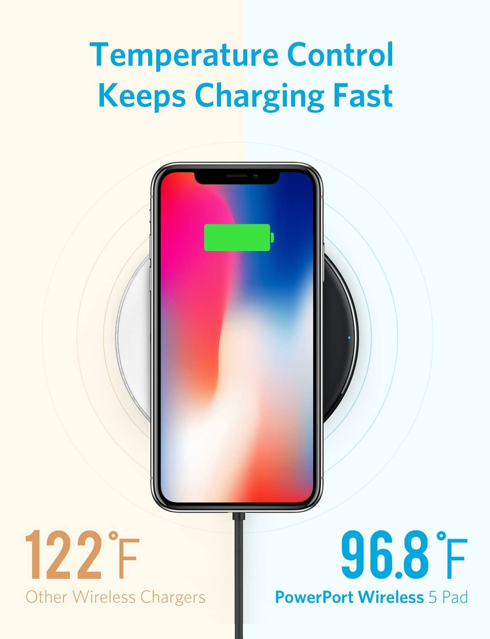 Anker Wireless Charger | Refurbished