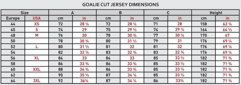 goalie-chart.jpg
