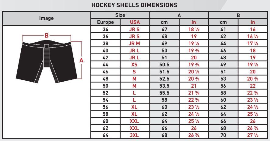 shells-chart.jpg