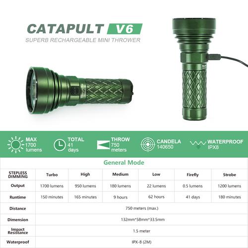 Catapult V6 Dark Green