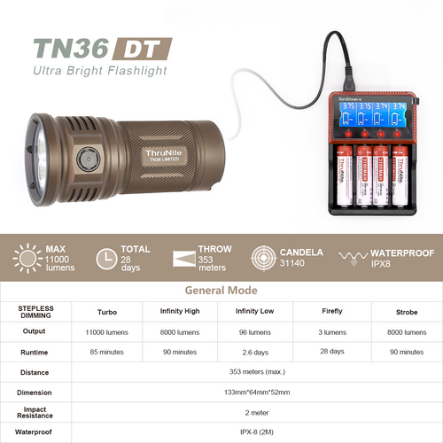 TN36 Kit Bundle Desert Tan