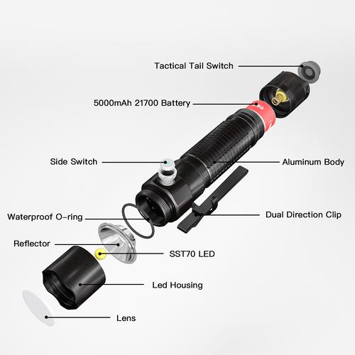 Bundle Sale - TT20 Black + 1*21700 Battery