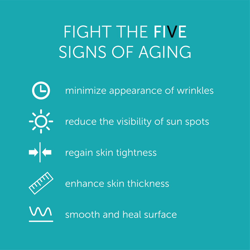 Fight the five signs of aging