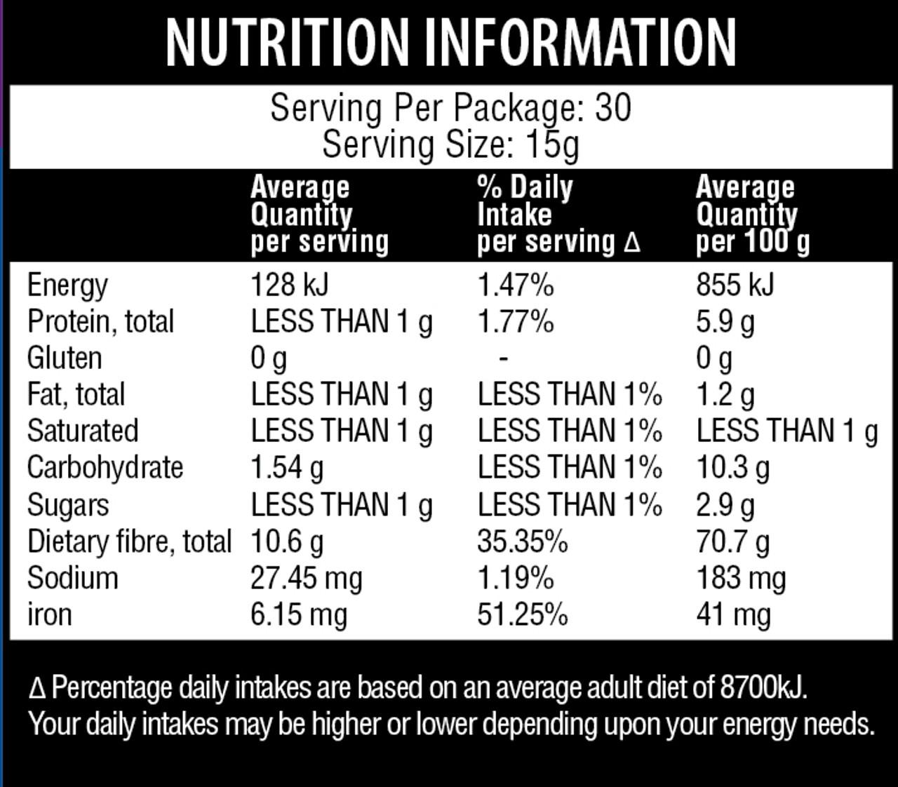 Qenda Everyday Fibre - Chocolate Formulation 450g - Nutritional Information