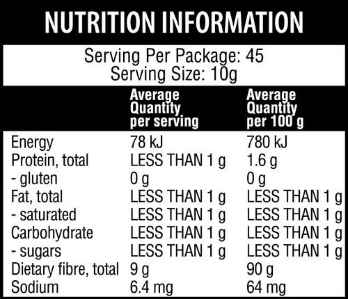 Qenda Ultimate Psyllium Nutritional Panel 450g