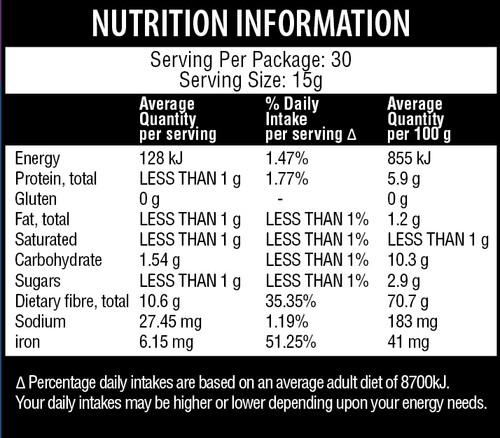 Qenda Everyday Fibre - Original Formulation 450g - Nutritional Information
