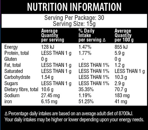 Qenda Everyday Fibre - Chocolate Formulation 450g - Nutritional Information
