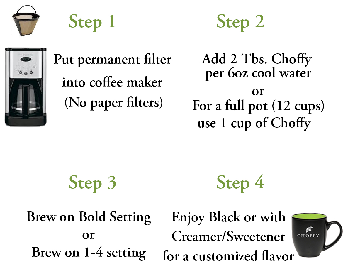 Brewing Choffy Brewed Chocolate in a Coffee Maker