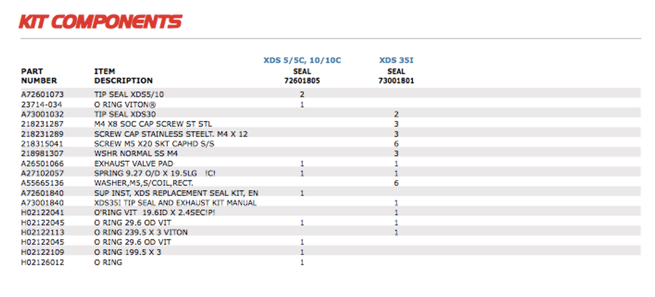 Edwards 73001801 TIP SEAL KIT XDS35I