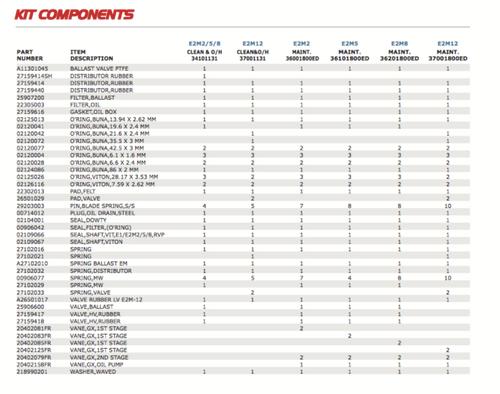 Edwards E2M12 Major Repair Kit 37001800ED