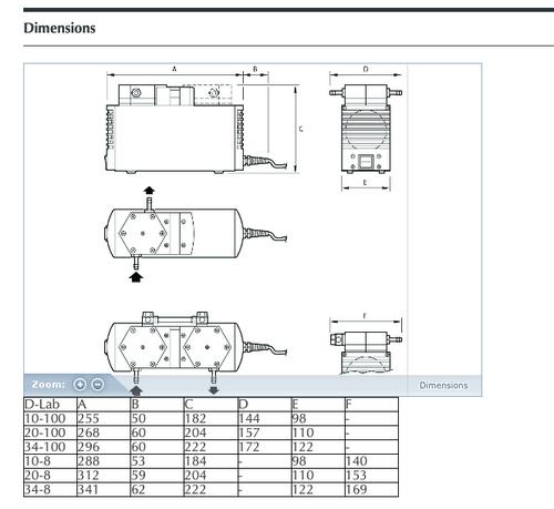 Edwards D-LAB 34-8, diaphragm pump, 110V 60Hz, 1-ph