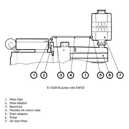 Clean Application oil return kit. (E1M18, E2M18, E2M28)