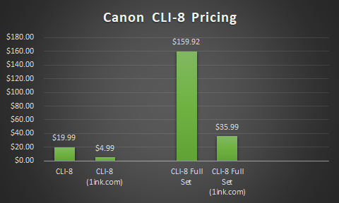 cli-8-pricing-graph.png