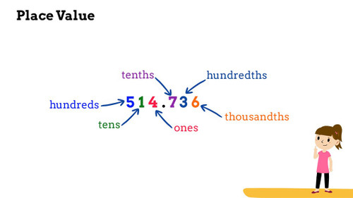 Grade 5 Mathematics - Arithmetic