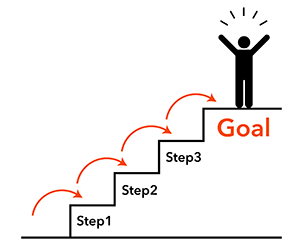 Steps to achieve your goals