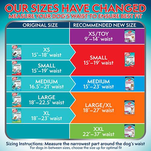 Old Sizes vs New Sizes