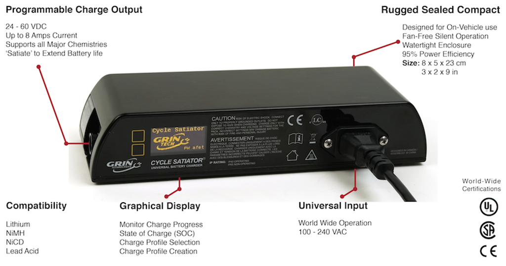 The Satiator Programmable Ebike Charger
