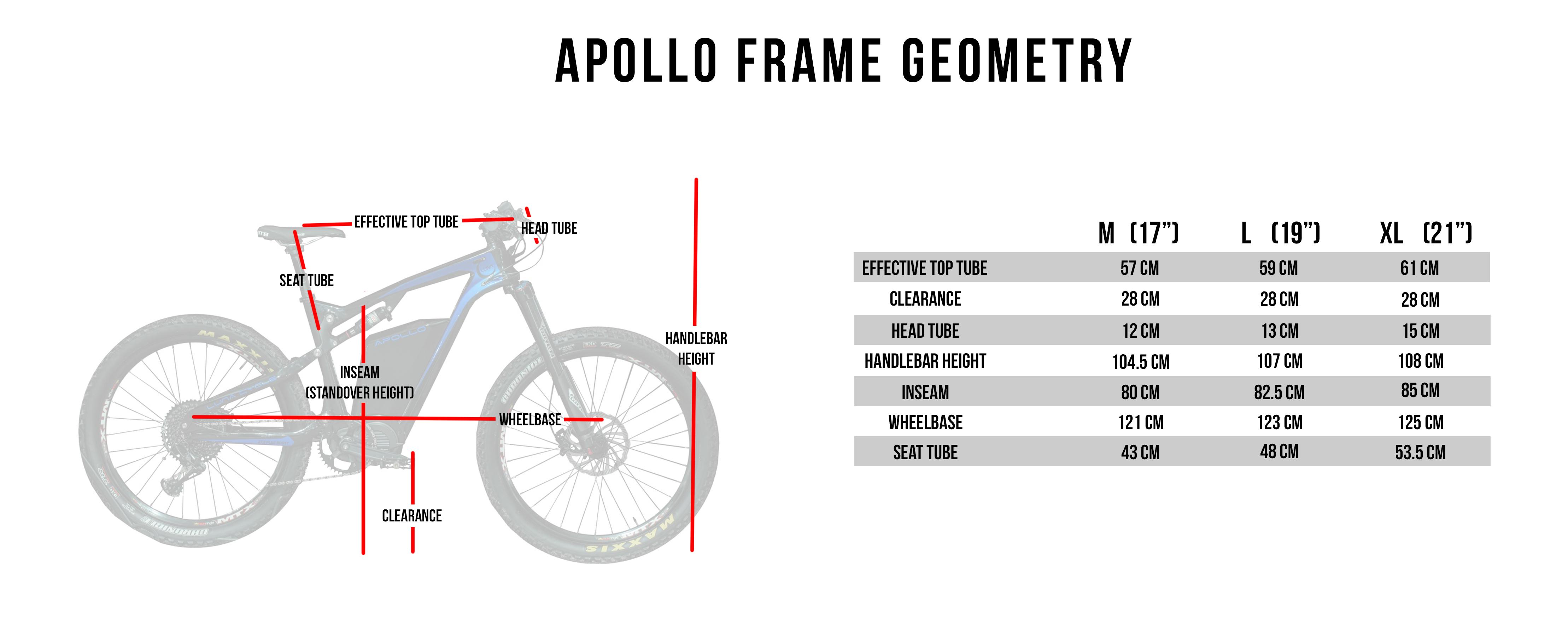 Luna Apollo Frame Geometrey