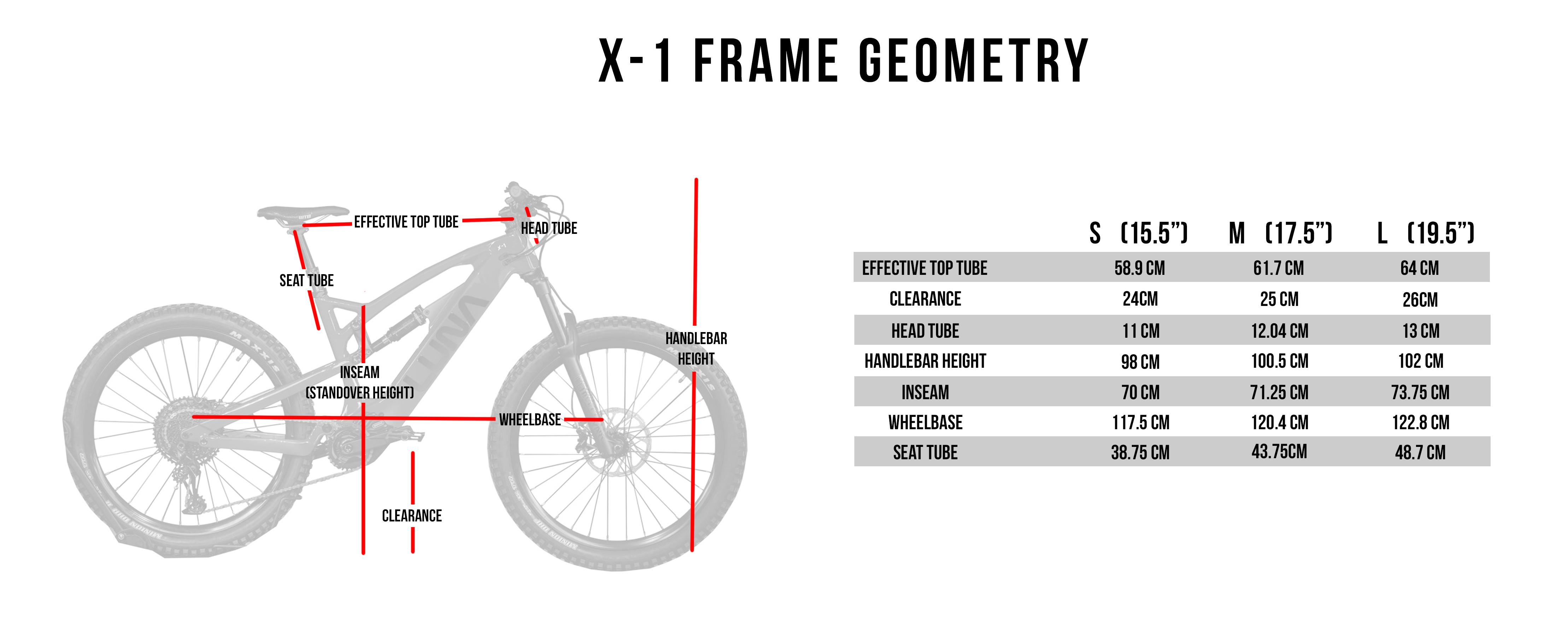 X1 Frame Geometry